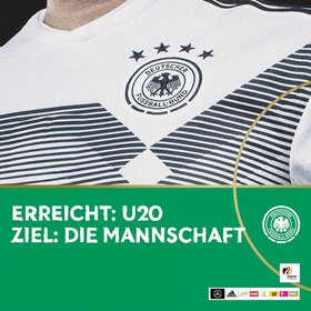 Image Event: DFB U 20-Nationalmannschaft