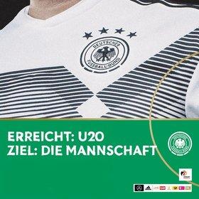 Image: DFB U 20-Nationalmannschaft